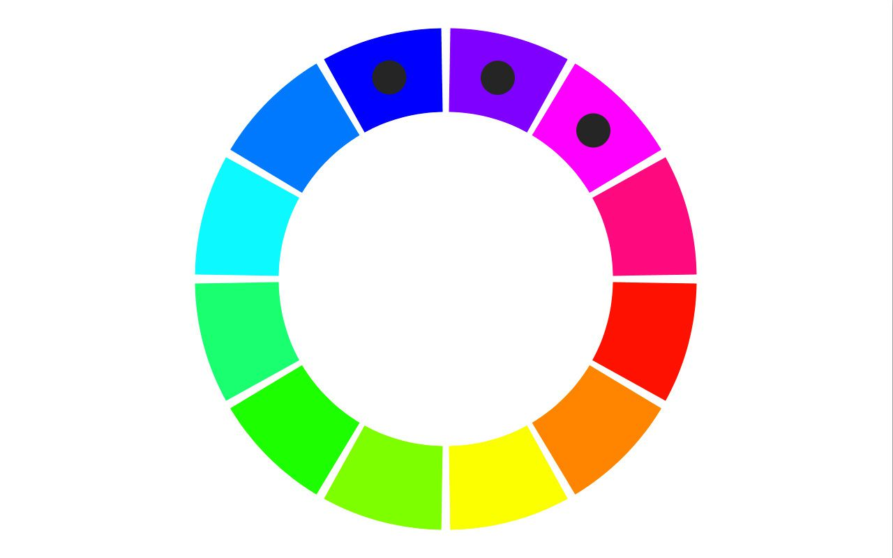 And Analogous Color Scheme Is A Suit Of Colors That Are Located Close To Each Other On The Wheel Often This 30 Degrees Away From