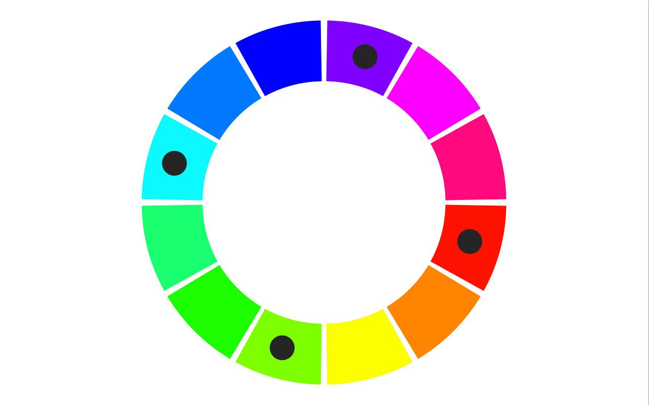A Tetradic Color Scheme Is Set Of 4 Colors Chosen By Placing Rectangle On The Wheel And Selecting That Fall Corner