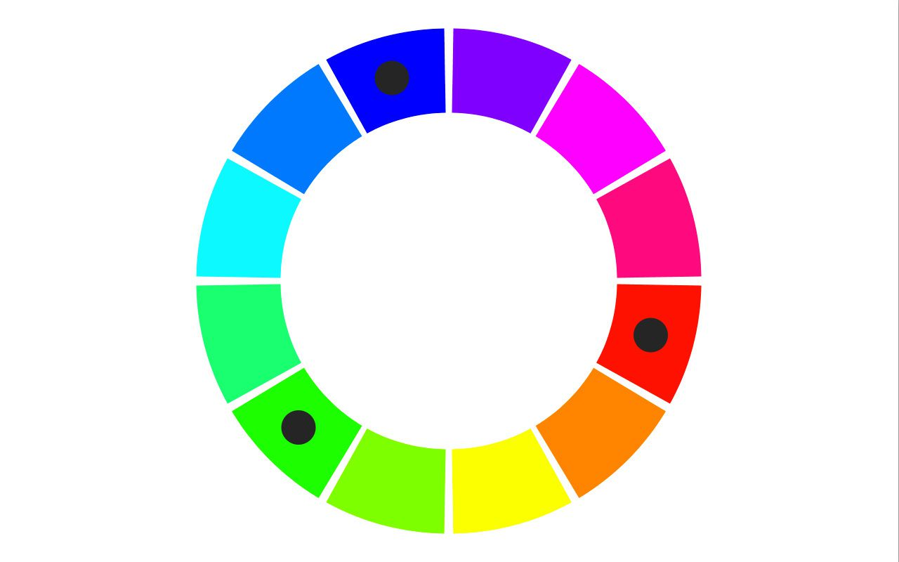 Where Analogous Colors Are Located Within 90 Degrees Of The Primary Color Hue Triadic