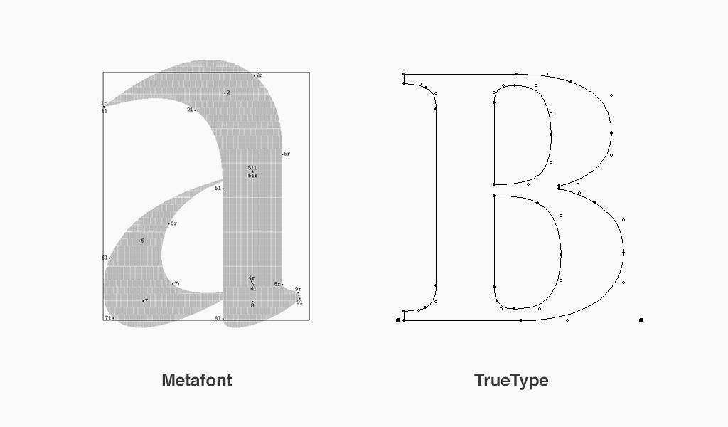 Metafont and TrueType